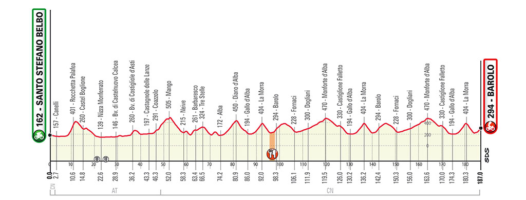 Granpiemonte Set To Race Along The Rolling Hills Of The Langhe Before Arriving In Barolo Giro Del Piemonte Official Site